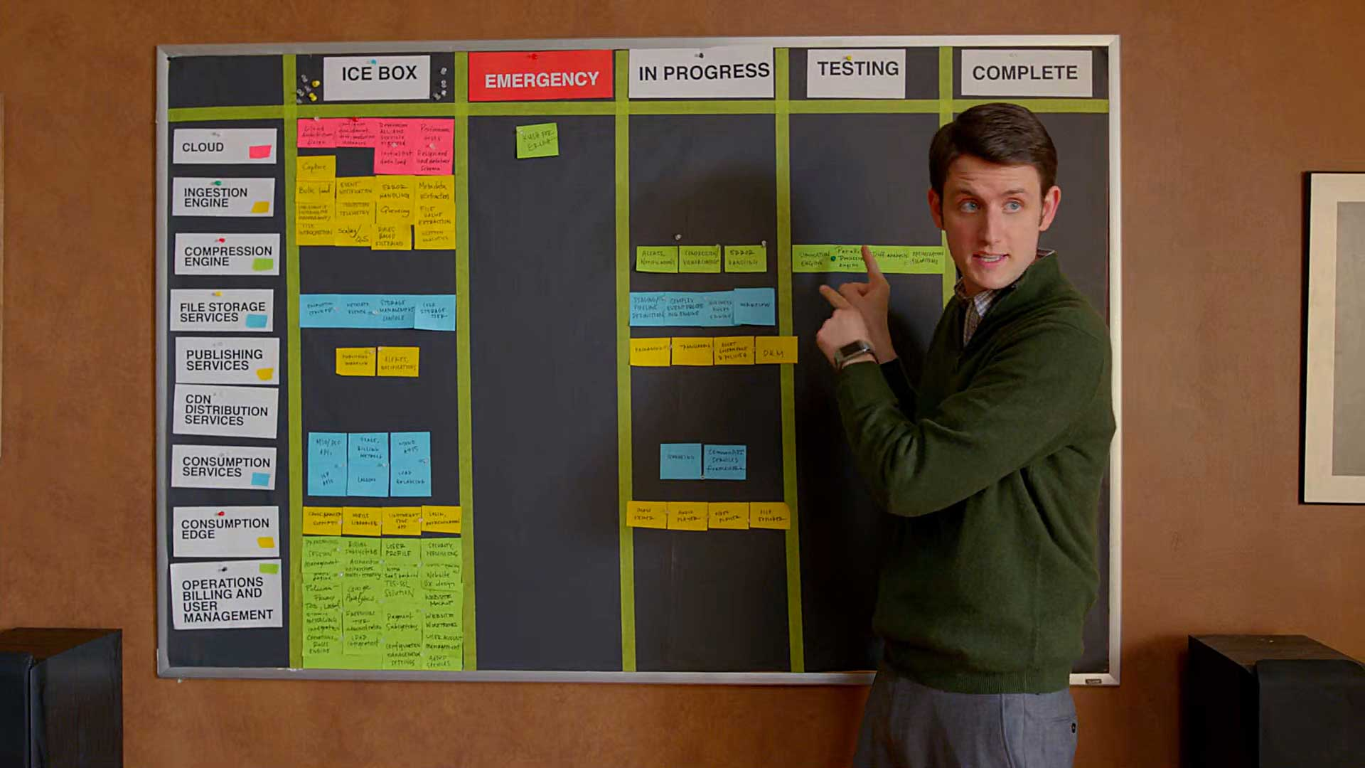 Silicon Valley S1E5 Scrum Agile Jared