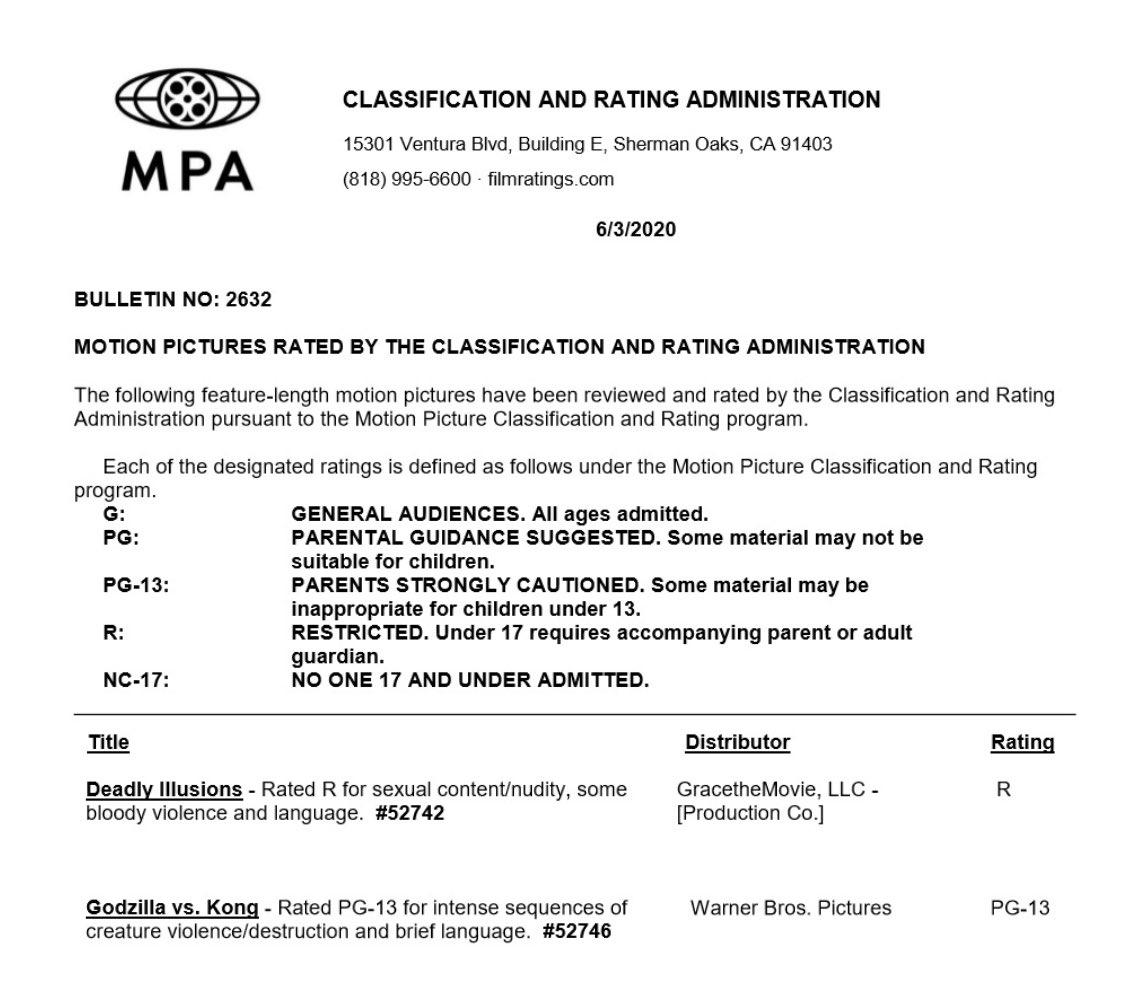 Godzilla vs Kong MPAA PG-13 Rating